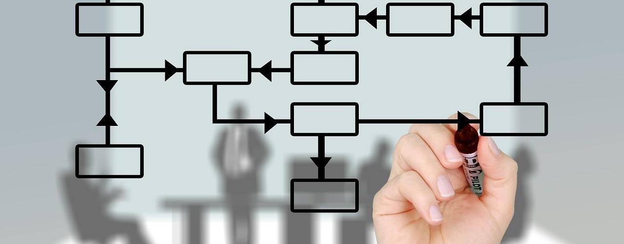 Wykres sukcesu firmy